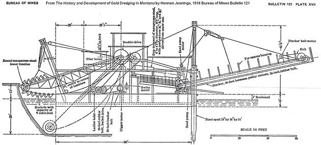 Gold dredge plans bing images for Old blueprints for sale